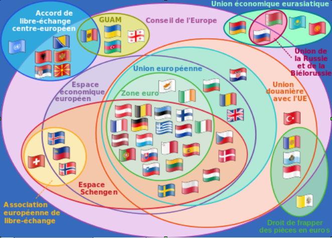 Accords, associations et unions entre pays européens (source : Wikipedia)